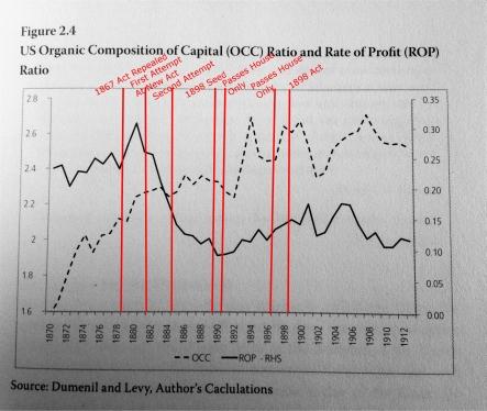 Long Depression Graph 1